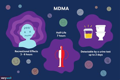 How Long Does Ecstasy (MDMA) Stay in Your System?