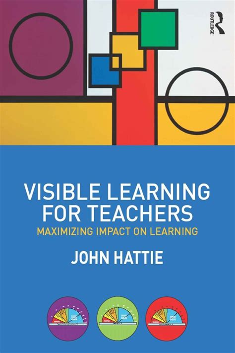 """Understanding Hattie's """"Visible Learning"""" Theory"""