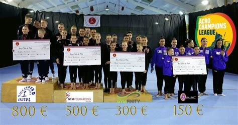 Winst voor clubs Acro Champions League – GymPOWER